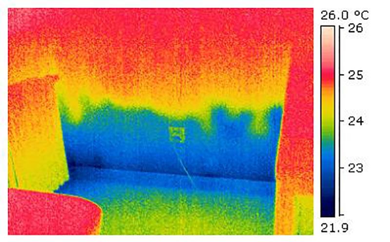 Nachweis und Eingrenzung von Feuchteschäden in Trockenbauwänden